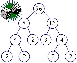 Fun Factor Game Using The Factor Tree That Helps Reinforce Prime Factorization.