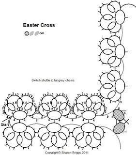 333 best Bracelet/Border/Bookmark (Tatting) images on