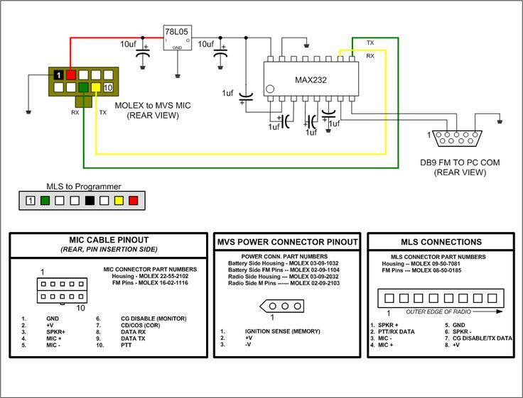 mvs wire diagram