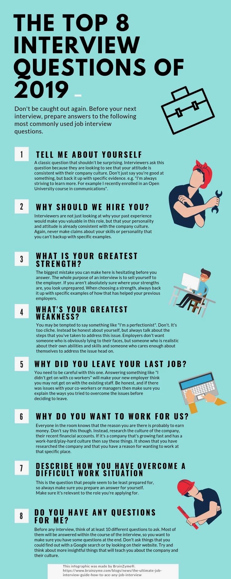 Pin By Malarvizhi Rajasekar On Resume In 2020 Job Interview Answers Job Interview Questions Common Job Interview Questions