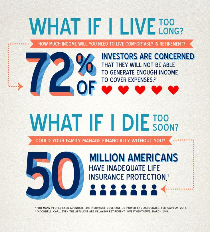 Good Life Insurance Quotes: Ever Wonder If You're Too Old Or Too Young For Life