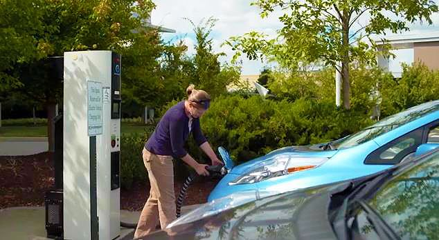 A Day in the Life of a Nissan EV Quick Charger-VIDEO - http://1sun4all.com/auto-evs-videos-infographics/day-life-nissan-ev-quick-charger-video/