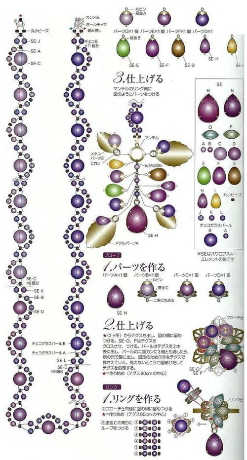 Purple pearls and beads diagram