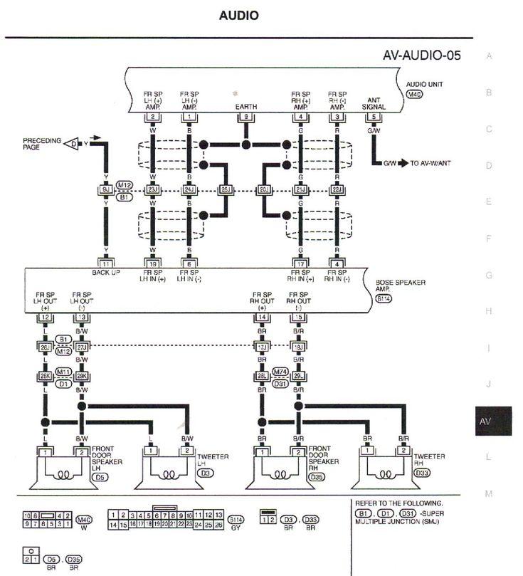 1999 Pontiac Grand Prix Fuse Diagram Free Download