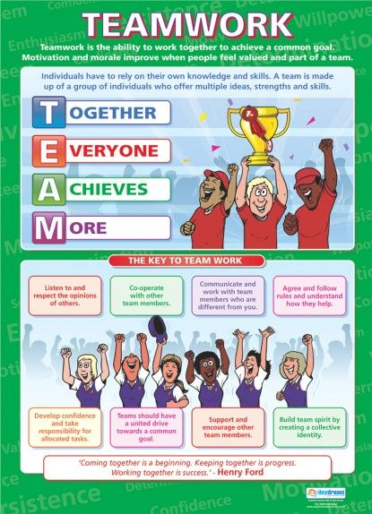 motivation and teamwork in an organisation How to motivate people working in teams team work, motivation objective of an organization teamwork can also enhance effectiveness and productivity.