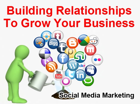 business dictionary relationship marketing articles