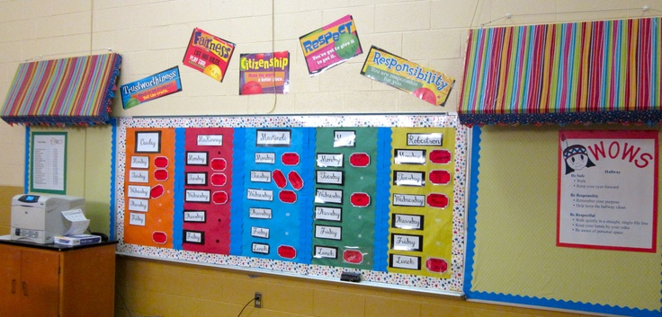 17 best images about classroom cafe theme on pinterest for Bulletin board ideas for kitchen
