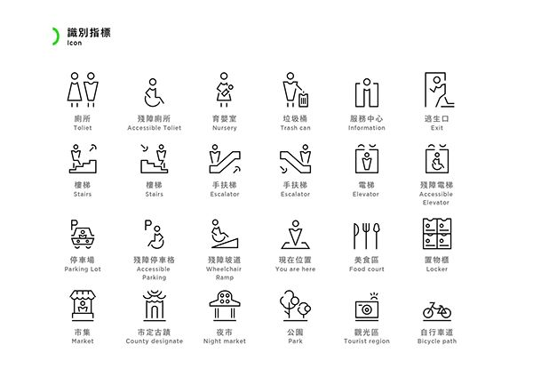 Icon Design and Signage by Mark Yen  #wayfinding #signage #icon #icons #icondesign #iconset #iconography #iconic #picto #pictogram #pictograms #symbol #sign #zeichensystem #piktogramm #geometric #minimal #graphicdesign
