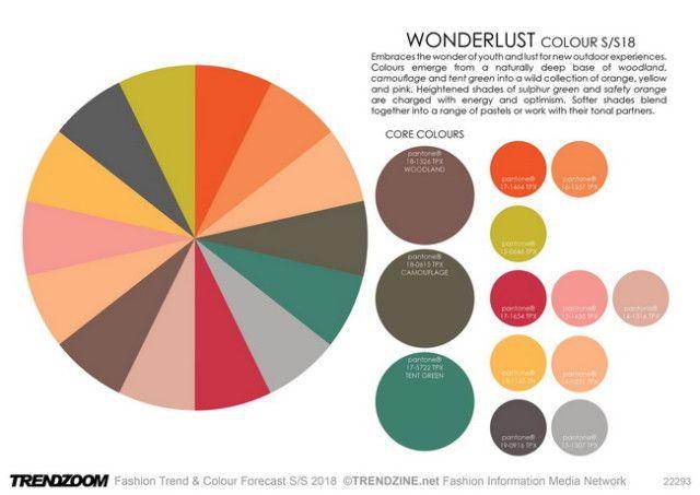 #Trendzine SS 2018 trends on #WeConnectFashion. Mood: Wonderlust, colour