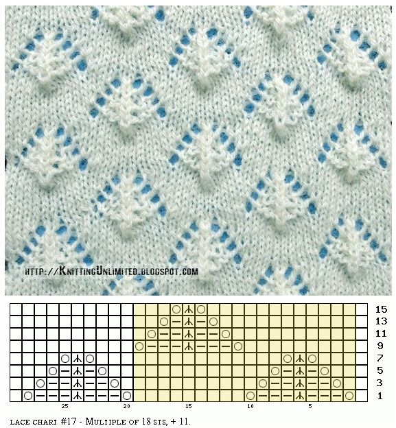 ajour / lace knitting : spring pattern 2016