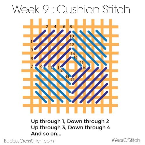 Badass Cross Stitch — Week 9 of the #YearOfStitch : Cushion Stitch