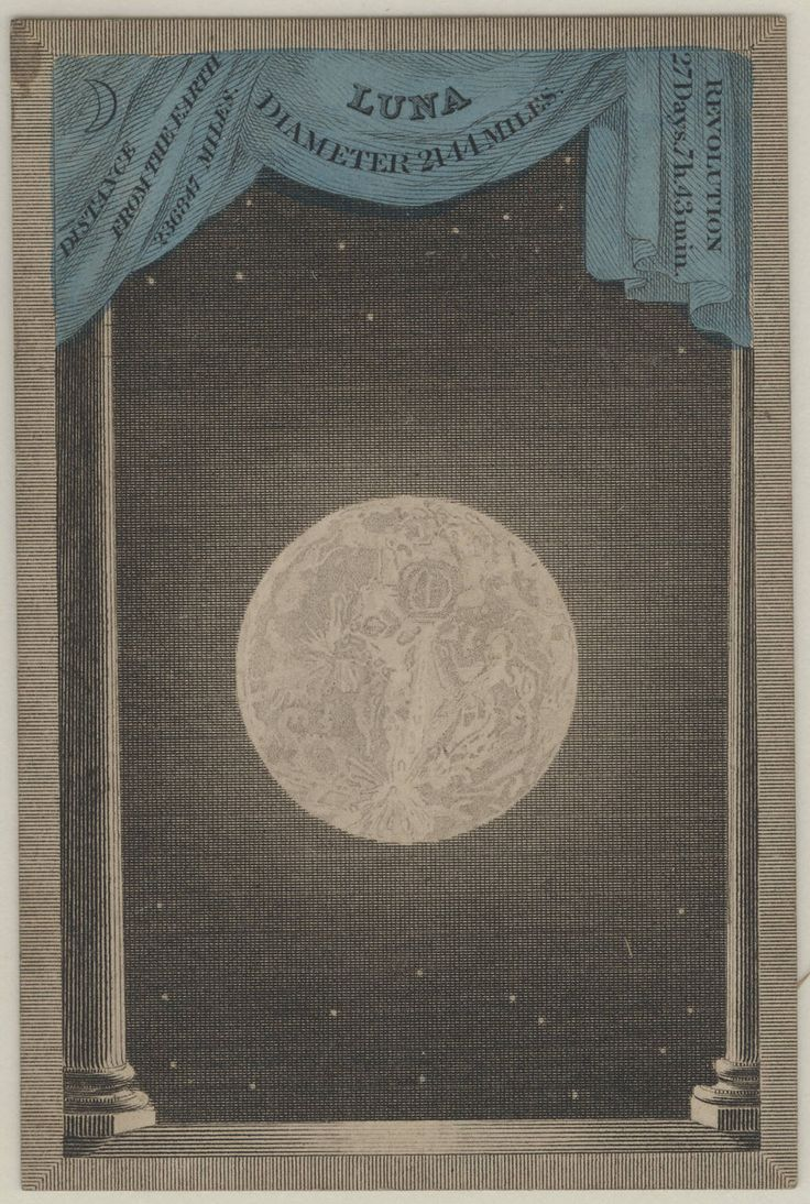 Playing card from the Astronomia card game, published by F.G. Moon, London, 1829.  (via benjaminhilts & liquidnight, from Room 26 Cabinet of Curiosities)