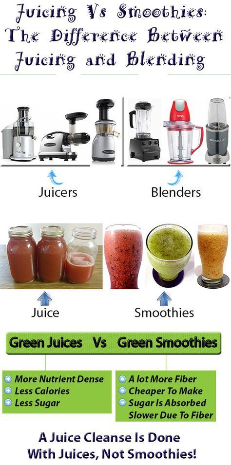 What S The Difference Between Juicing And Blending Vs Smoothies Juicingvssmoothiesinfographic Juicerecipesforenergy