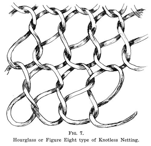 Journal of the Polynesian Society: Australian Netting And Basketry Techniques. This is the Bilum Stitch.