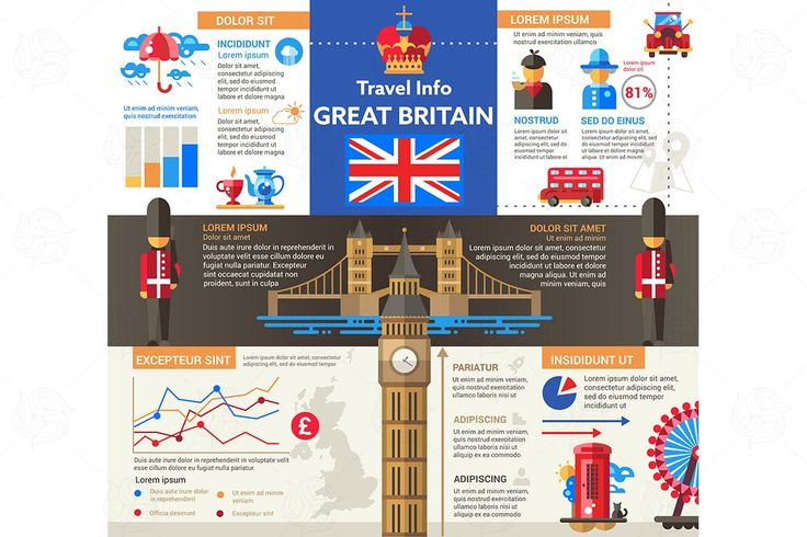 Great Britain Travel Info - Poster, Brochure Cover