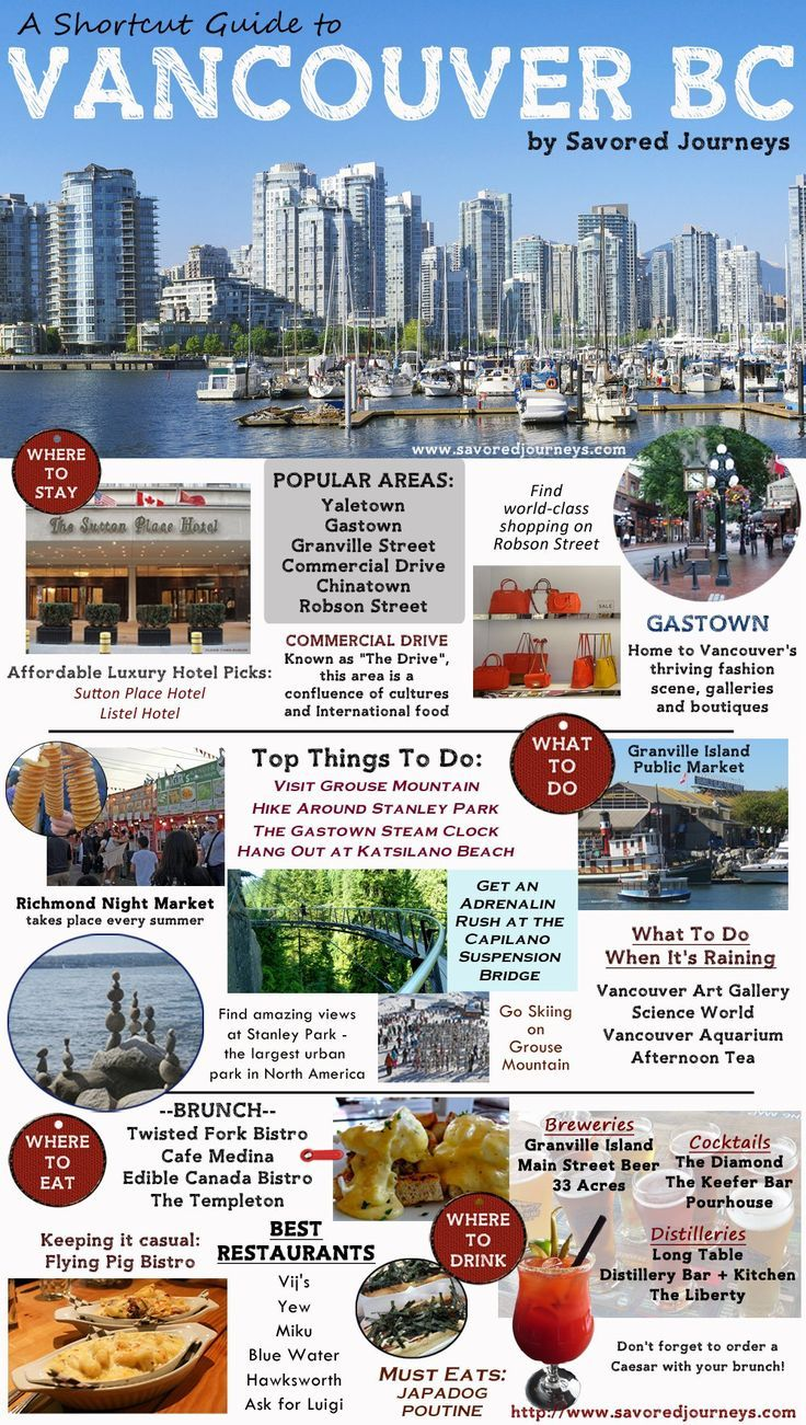 Shortcut Guide to Vancouver BC Canada (Click to download a copy to take along with you on your trip)