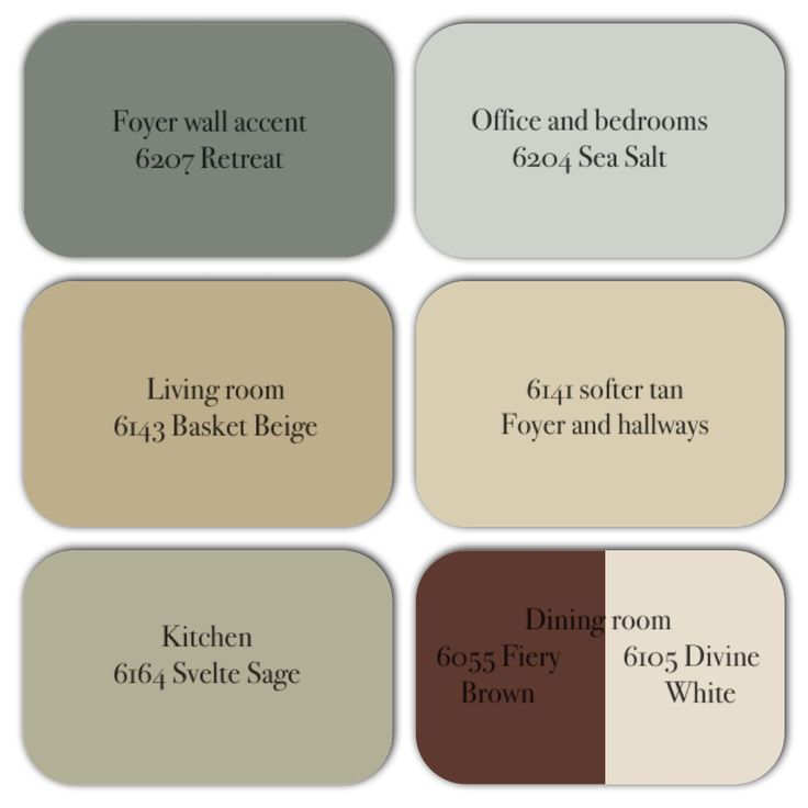 Sherwin williams paint colors chosen for my new house Most popular sherwin williams colors 2015