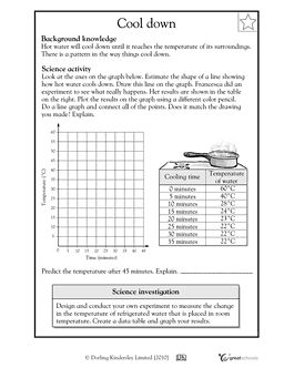 4th Grade Math Worksheets Relating Fractions To Decimals Lisa\u0027s Line Plot Worksheets Grade 3 4th Grade Math Worksheets Relating Fractions To Decimals Lisa\u0027s Pinterest Science, Science Worksheets And 5th Grade Science