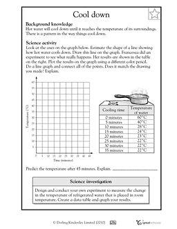 interpreting line graphs worksheet science graph worksheets 4th grade davezanlooking at line. Black Bedroom Furniture Sets. Home Design Ideas
