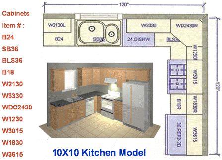 10x10 Kitchen Layout   10x10 Kitchen Layout Ideas