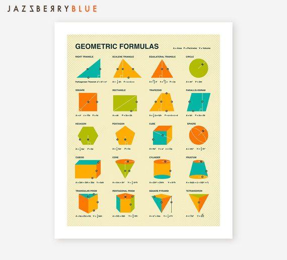GEOMETRIC FORMULAS Giclee Fine Art Print Wall by JazzberryBlue