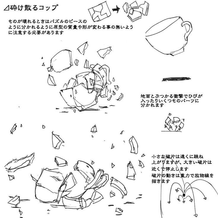 理屈に基づいた爆発の描き方まとめ [35]