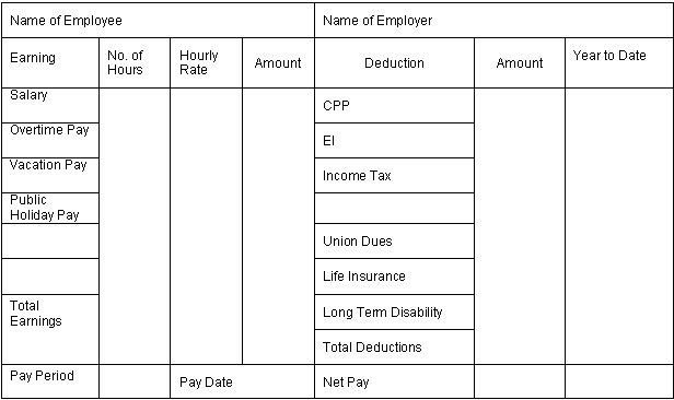 weekly earnings statement - - Yahoo Image Search Results