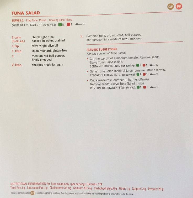 Fixate Tuna_Recipe