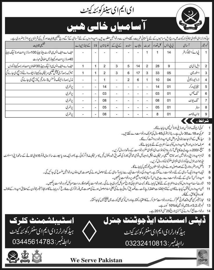 Pak Army Jobs in Headquarters EME Centre Quetta Cantt