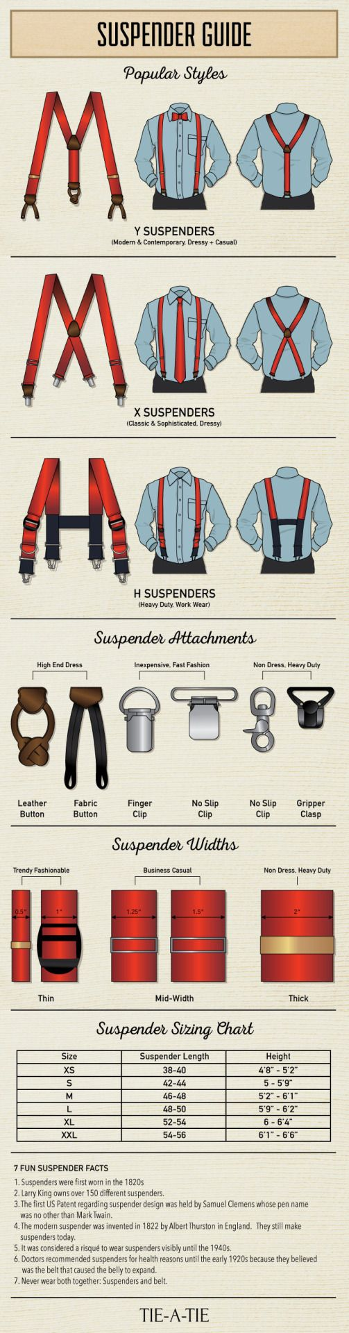Everything the modern man needs to know about suspenders. For more tips on buying and wearing suspenders visit the full post at Tie-a-Tie.net