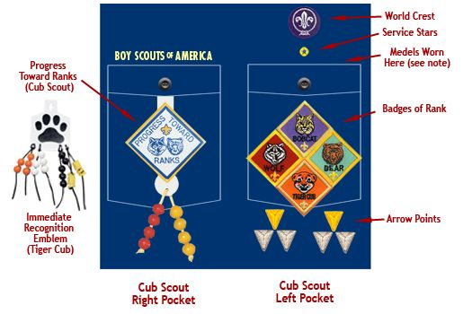 Sewing Scout Patches Scoutmastercgcom