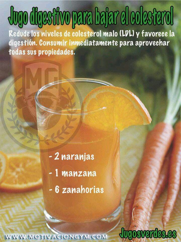 #colesterol #jugos