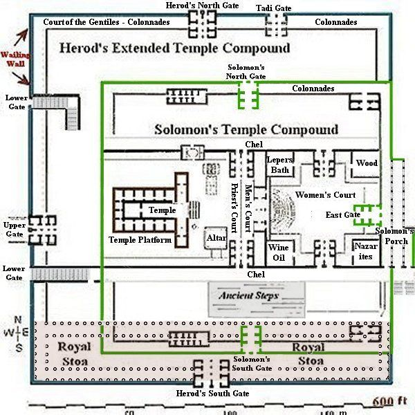 43 Best Holy Temple Diagrams Images On Pinterest Buddhist Temple