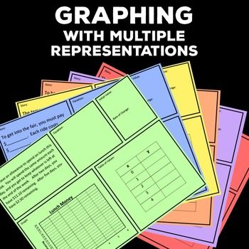 Graphing: Multiple Representations, Relating Graphs, Table