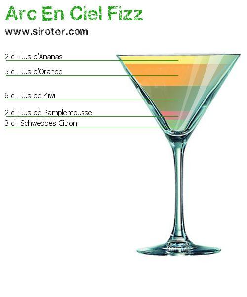 Recette Cocktail ARC EN CIEL FIZZ