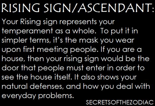 THE WORLD OF ASTROLOGY: Rising sign AKA the Ascendant.