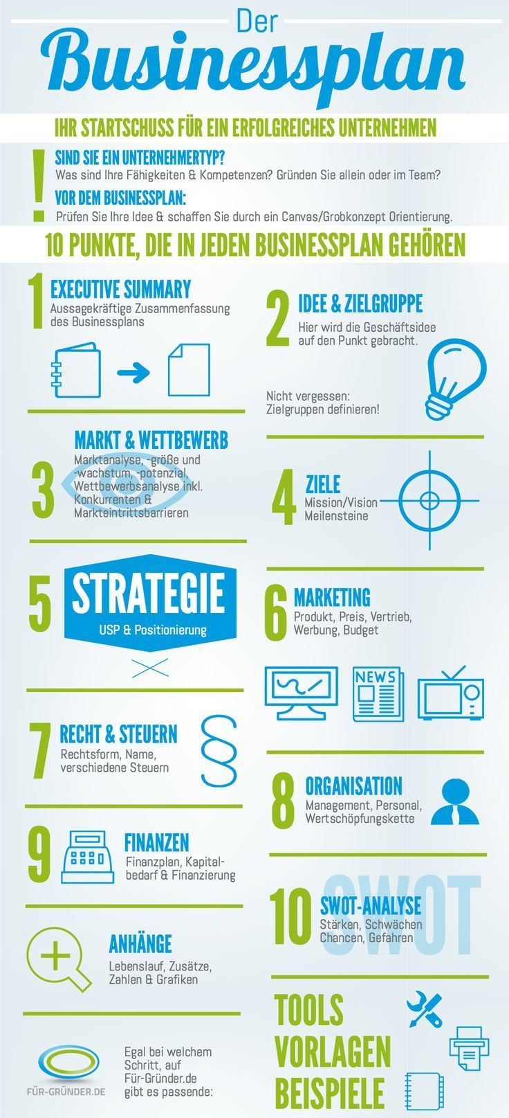 Infografik 10 Punkte Die In Jeden Businessplan Gehoren Businessplan Geschaftsplane Finanzen