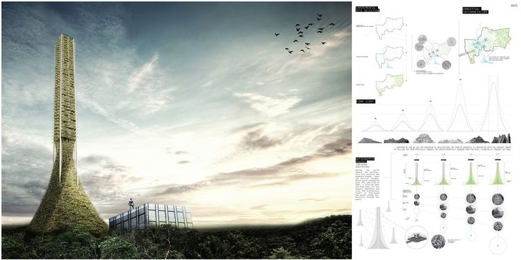 "eVolo 2016 Honorable Mention  Project by:Nathakit Sae-Tan, Prapatsorn Sukkaset  THAILAND ""Return To Nature Skyscraper"""