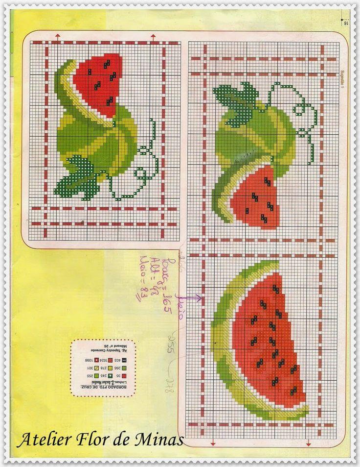 Atelier Flor de Minas: Quem gosta de melancia?
