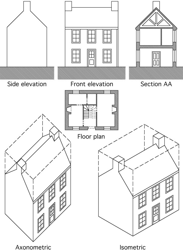 Architectural Drawing Window the 25+ best oblique drawing ideas on pinterest | architecture