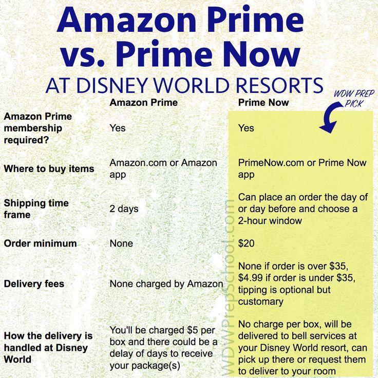 Best  Amazon Prime Now Ideas On   Amazon Prime
