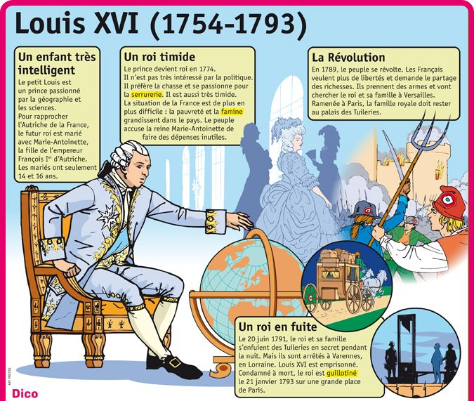 Fiche exposés : Louis XVI                                                                                                                                                                                 Plus