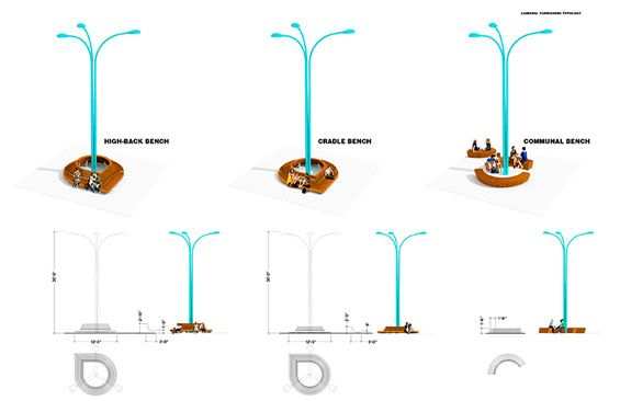 Denver City Park City Loop   Denver USA   PORT « World Landscape Architecture – landscape architecture webzine