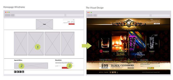 Wireframe | ux portfolio | ux design portfolio | user experience portfolio