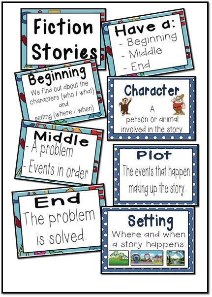 Narrative essay framework