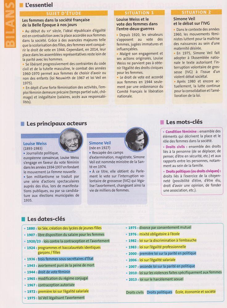"""PBacPro-H2 : Résumé de cours pour le sujet d'étude d'histoire n°2 : """"Les femmes dans la société française de la Belle Epoque à nos jours"""". (Source : votre manuel Hachette technique)"""