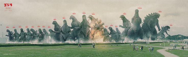 Godzilla height difference