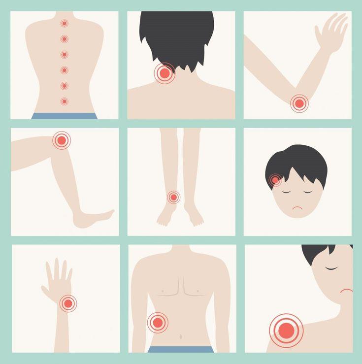 Solutions naturelles et accompagnement de la douleur grace aux thérapies complémentaires. Fibromyalgie et naturopathie, un article de Stéphanie Mezerai .....