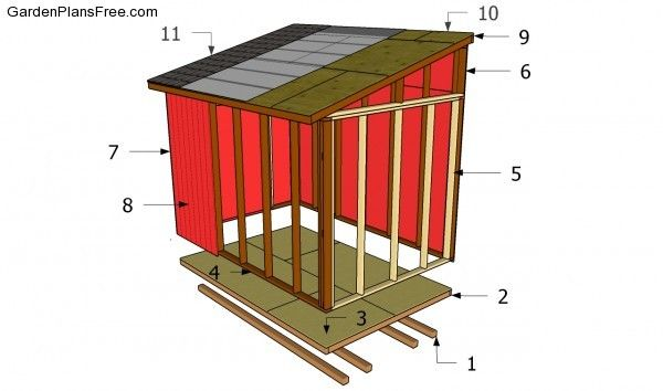17 best ideas about lean to on pinterest lean to shed Lean to dog house plans