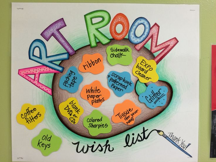 My art room wish list poster. It's hanging right outside of the classroom.